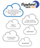 FDLabs Clouds Graphic